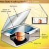 Why Solar Cooking Is Beneficial For Families
