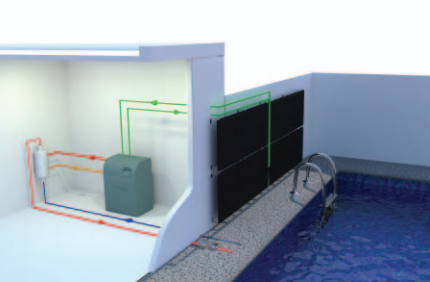 Consider These Options For Heating Your Plush Swimming Pool